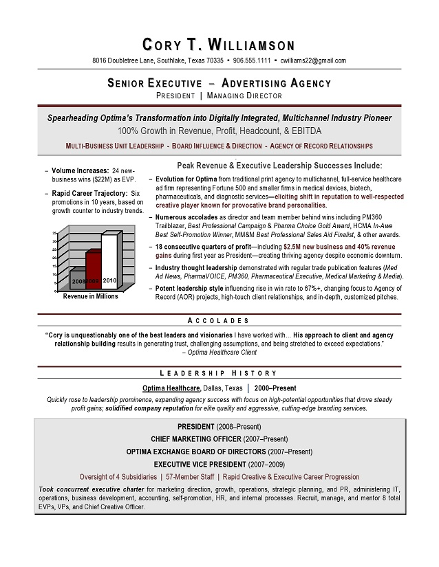Executive Resume Writer Laura Smith Proulx | Award Winning CMO Sample Resume  Sample Marketing Resumes
